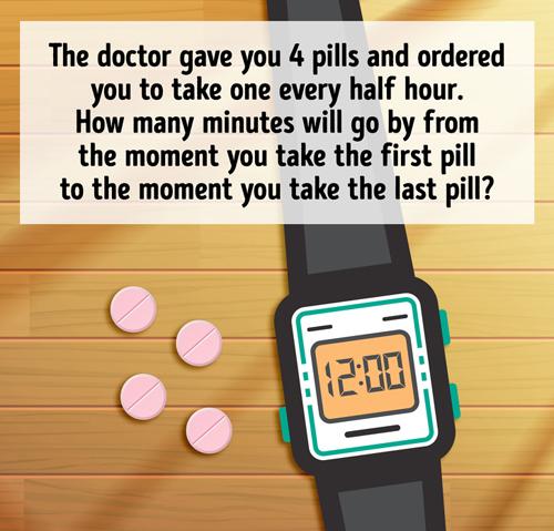 Mất bao lâu để bạn uống hết 4 viên thuốc?