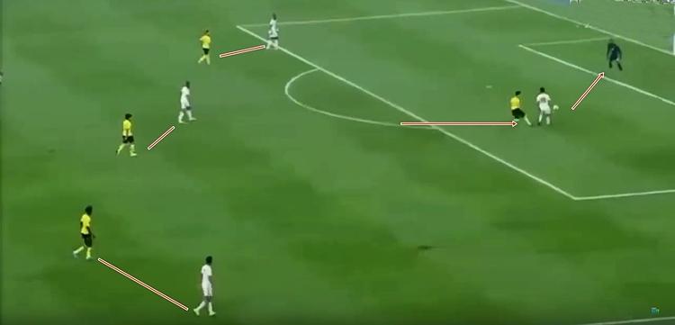Các cầu thủ Malaysia (áo vàng) gây sức ép ngay khi cà cầu thủ UAE triển khai bóng.