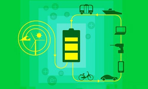 Pin Lithium ion được sử dụng trong hàng loạt thiết bị và phương tiện điện tử ngày nay. Ảnh: Johan Jamestad