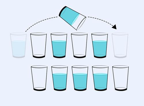 Di chuyển chiếc cốc nào để có được thứ tự mong muốn? - page 2