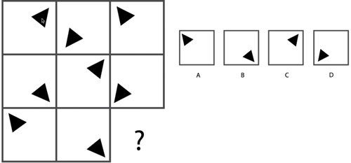 Thử thách với 10 câu đố IQ hình học