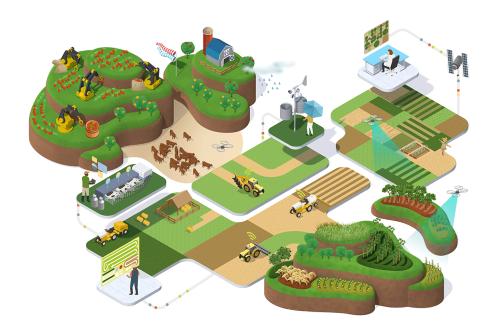 Hình ảnh mô tả trang trại nông nghiệp theo hướng tự động hóa.