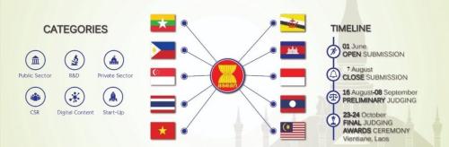 Hocmai.vn vào chung khảo Asean ICT Awards 2019