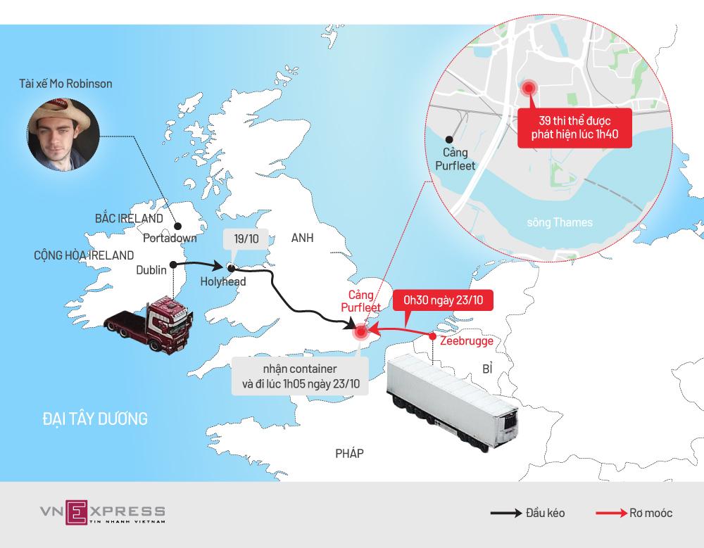 Tuyến đường xe container chở 39 người vào Anh
