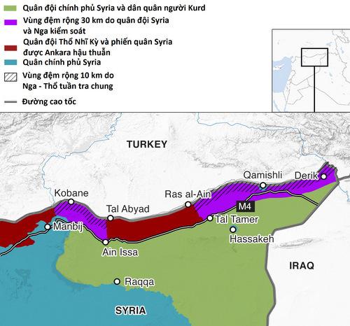 Các lực lượng tại miền bắc Syria sau khi Nga và Thổ Nhĩ Kỳ đạt thỏa thuận. Đồ họa: BBC.