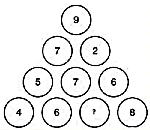 Ba bài toán ít người giải được - 1
