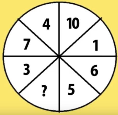 Ba bài toán ít người giải được - 2