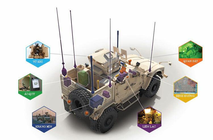 Các hệ thống trên thiết giáp M-ATV. Đồ họa: Oshkosh Defence.