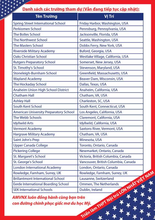 Danh sách trường tham dự triển lãm (đang tiếp tục cập nhật)