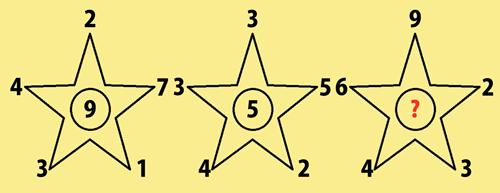 Năm bài toán logic ít người giải đúng - 1
