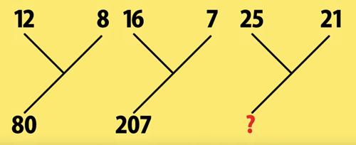 Năm bài toán logic ít người giải đúng - 2