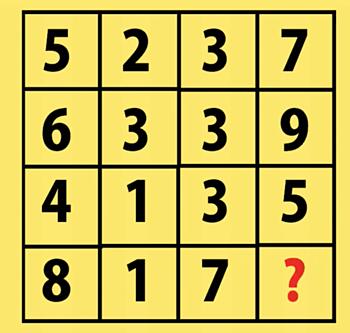 Năm bài toán logic ít người giải đúng - 4