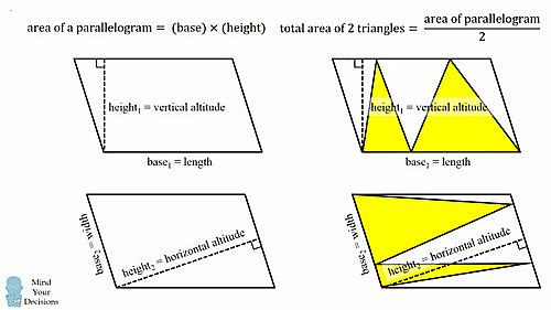 Thử sức với bài toán tính diện tích hình tam giác đỏ - page 2 - 1