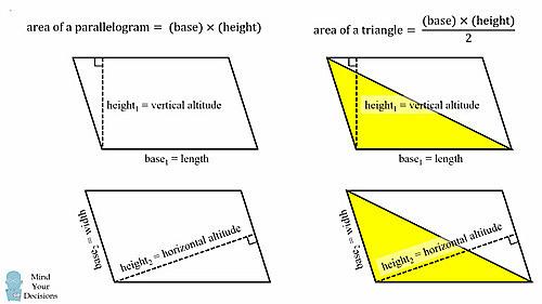 Thử sức với bài toán tính diện tích hình tam giác đỏ - page 2