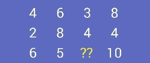 Thử thách với năm bài toán điền số