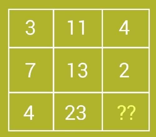 Thử thách với năm bài toán điền số - 3