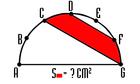 Diện tích phần tô màu đỏ là bao nhiêu?