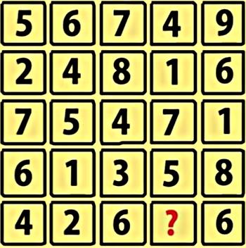 Thử trí thông minh với năm câu đố toán học
