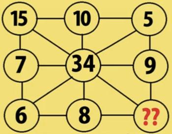 Thử trí thông minh với năm câu đố toán học - 1