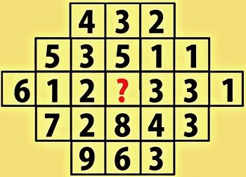 Thử trí thông minh với năm câu đố toán học - 2