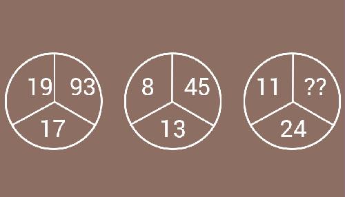 Năm bài toán đo trí thông minh - 1