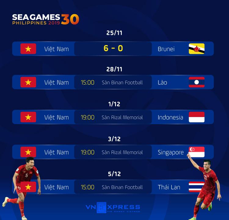 HLV Park Hang-seo: Chúng tôi chỉ may mắn trước Brunei - 1