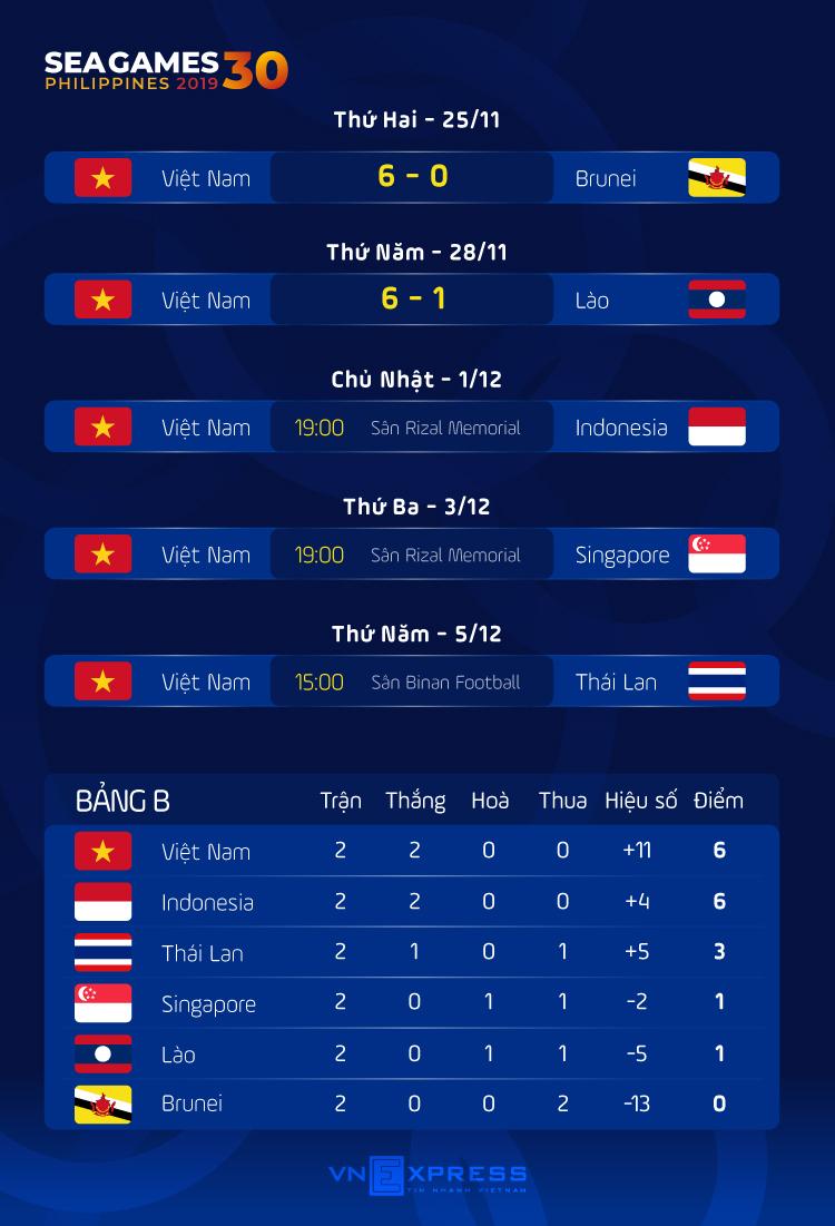 Indonesia mất hai trụ cột khi đối đầu Việt Nam - 2