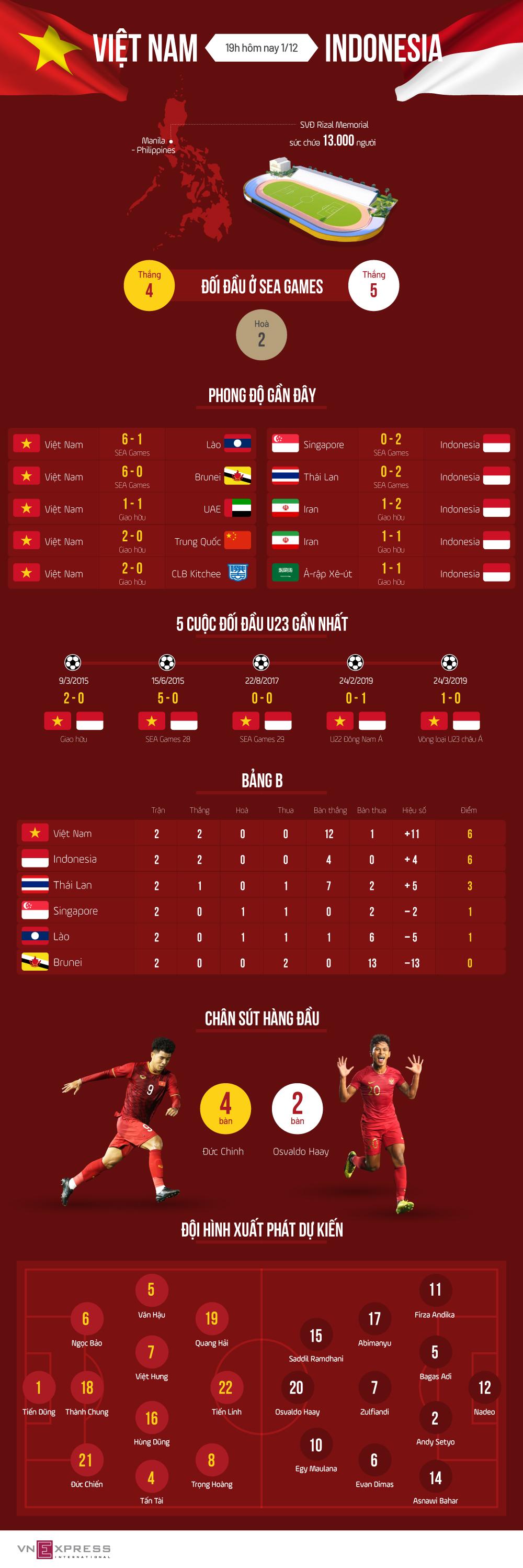 Cuộc chiến ngang cơ giữa Việt Nam - Indonesia