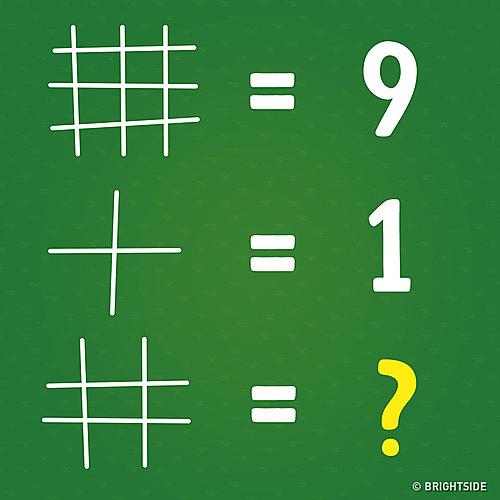 Vị trí của dấu chấm hỏi là số mấy?