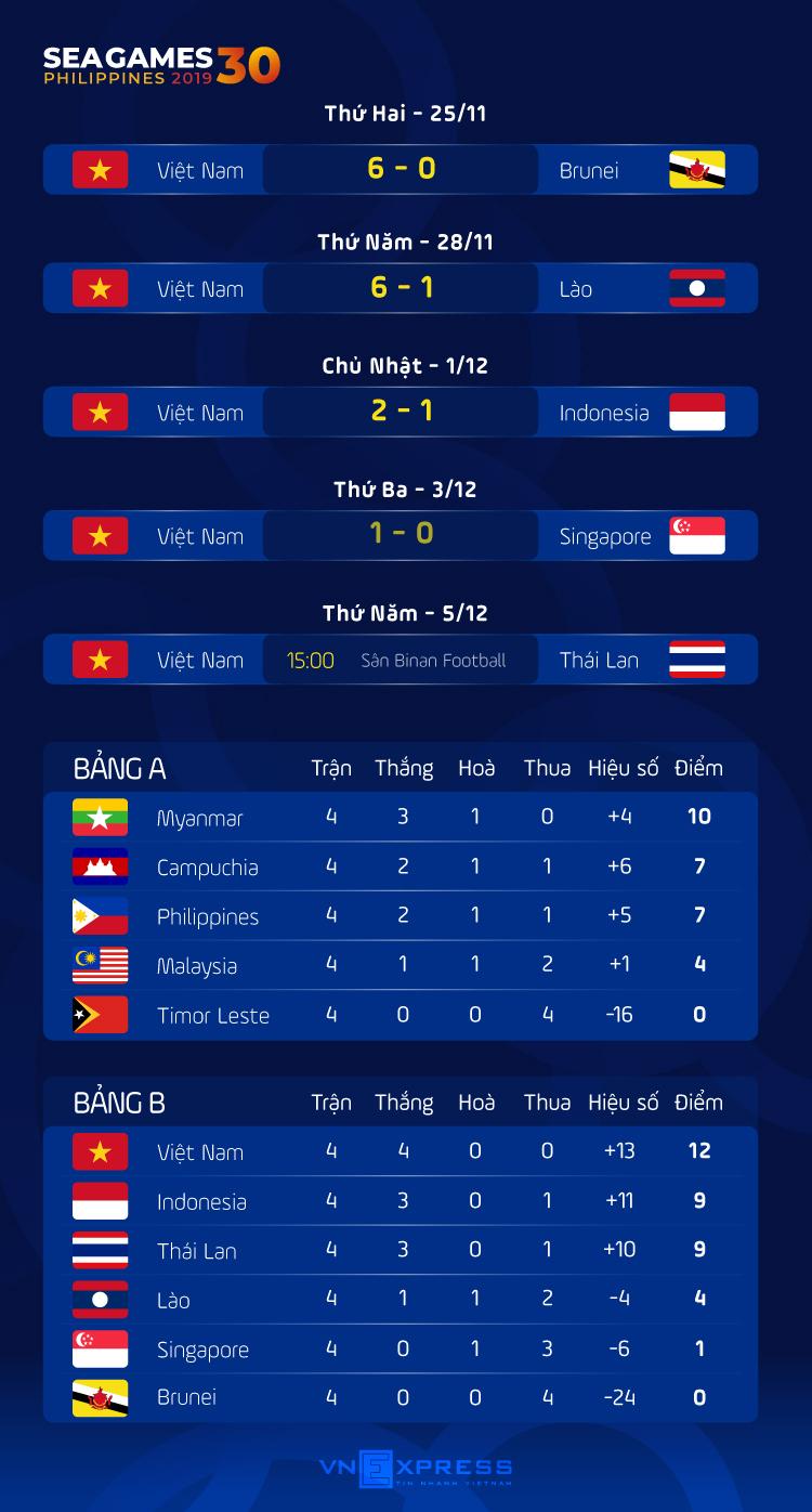 Worrawoot: Thái Lan còn nhiều vấn đề - 1