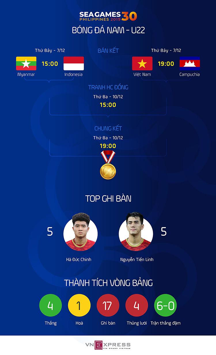 HLV Indonesia: 'Chắc chắn sẽ tái ngộ Việt Nam ở chung kết' - 1