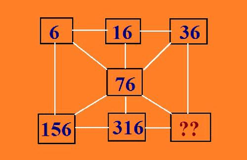 Thử tài suy luận với năm câu đố - 2