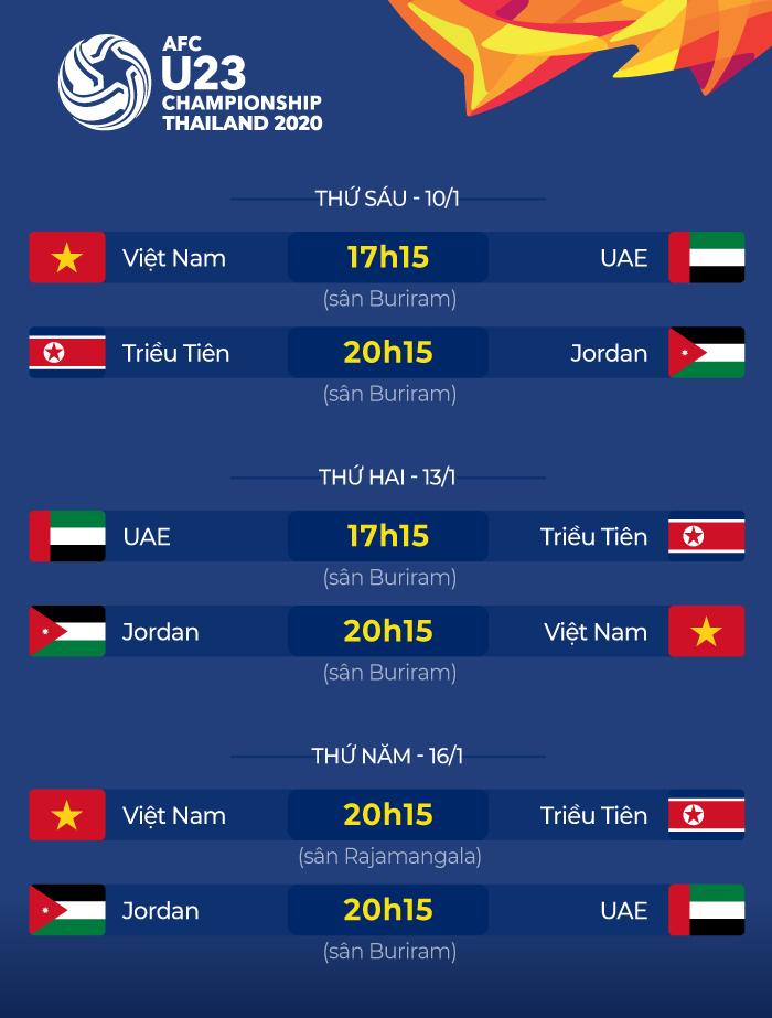 Lịch thi đấu vòng bảng của U23 Việt Nam. Đồ hoạ: Tiến Thành.