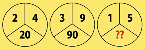 Năm câu đố thử thách IQ