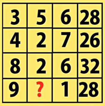 Năm câu đố thử thách IQ - 1
