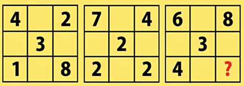 Năm câu đố thử thách IQ - 2