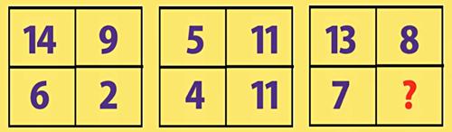 Năm câu đố thử thách IQ - 3