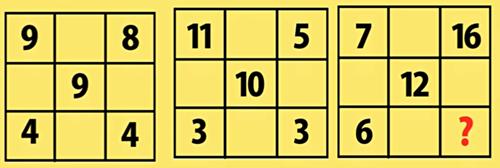Năm câu đố thử thách IQ - 4