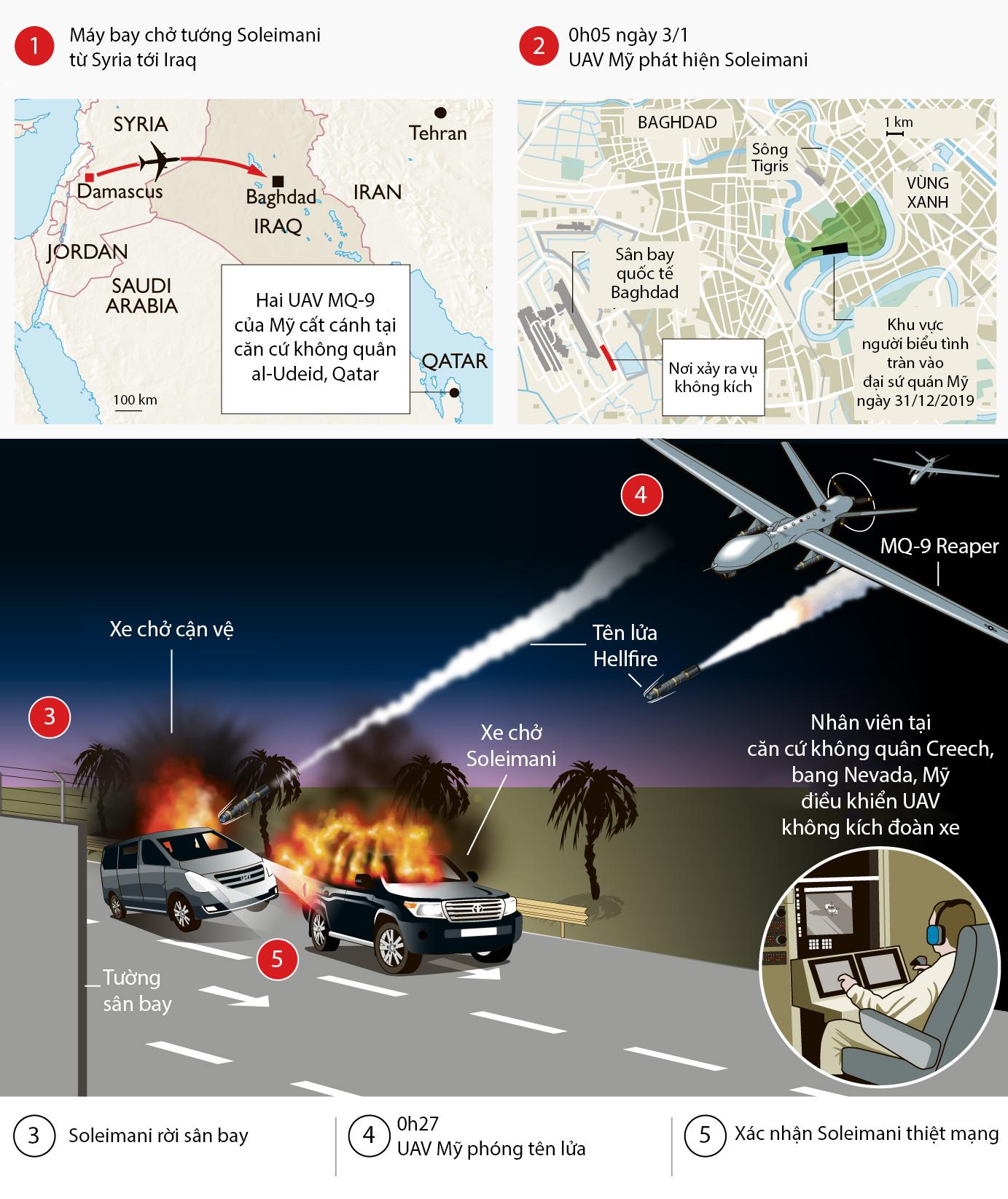 Đòn tên lửa Mỹ tiêu diệt tướng Iran