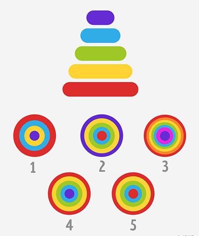 Thử tài tinh mắt với năm câu đố - 3