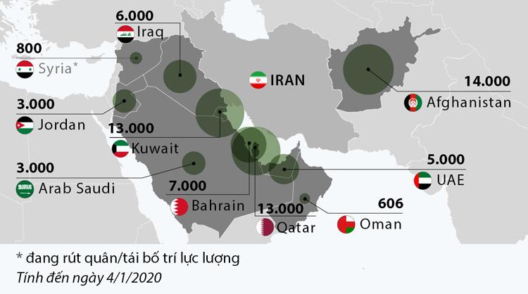 Lực lượng Mỹ tại Trung Đông (bấm vào hình để xem thêm). Đồ họa: Statista/Washington Post.