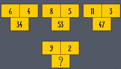 Bảy câu đố Toán học - 5