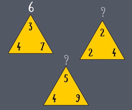 Bảy câu đố Toán học - 2