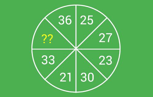 Năm câu đố IQ - 1