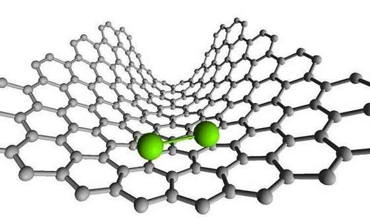 Hình ảnh của Re2 trên một phần của ống nano carbon. Ảnh: Đại học Nottingham