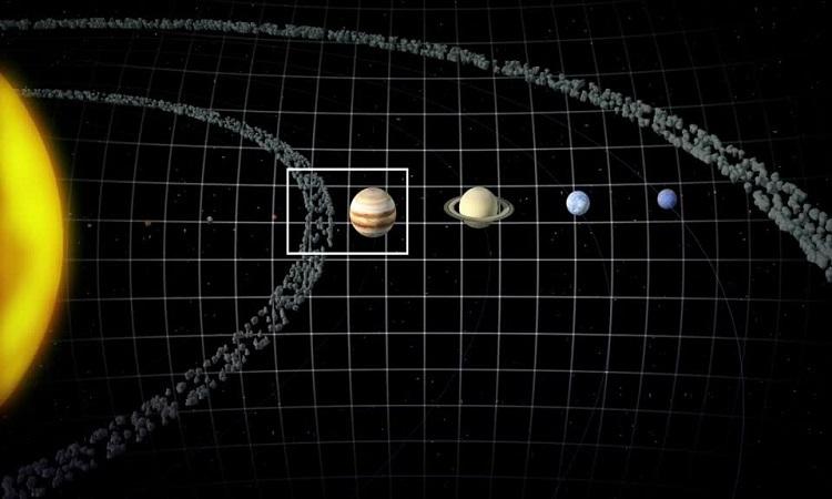 Rào cản phân chia các hành tinh trong hệ Mặt Trời