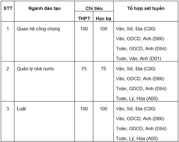Hai trường ở Hà Nội công bố phương án tuyển sinh 2020 - 4