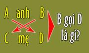 A là anh B, C là mẹ D và A lấy D, B lấy C thì xưng hô thế nào?