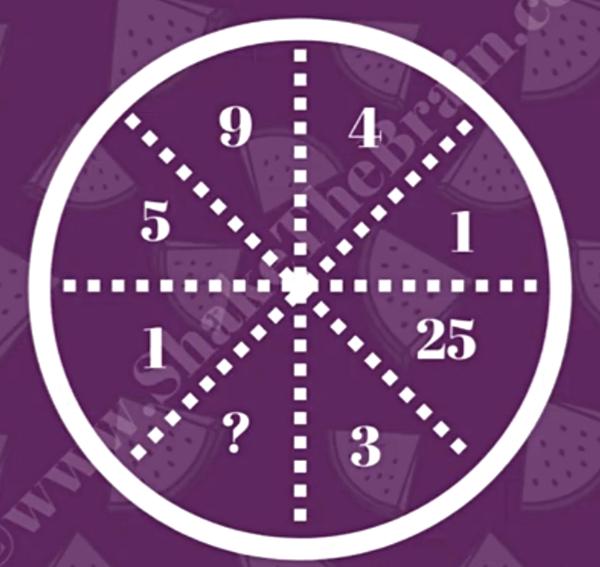 Kiểm tra IQ với năm câu đố toán học - 2