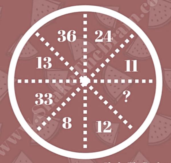Kiểm tra IQ với năm câu đố toán học - 3